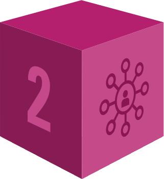 Block #2: In-scope Services