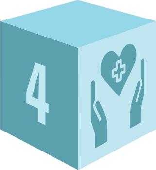 Block #4: Patient Care
